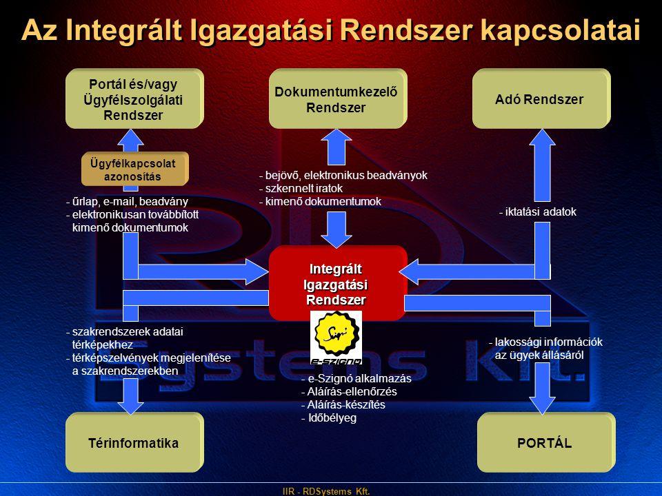IIR - RDSystems Kft. Az Integrált Igazgatási Rendszer kapcsolatai - bejövő, elektronikus beadványok - szkennelt iratok - kimenő dokumentumok - iktatás