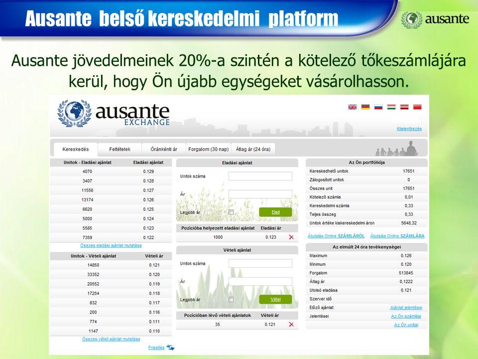 Ausante belső kereskedelmi platform Ausante jövedelmeinek 20%-a szintén a kötelező tőkeszámlájára kerül, hogy Ön újabb egységeket vásárolhasson.