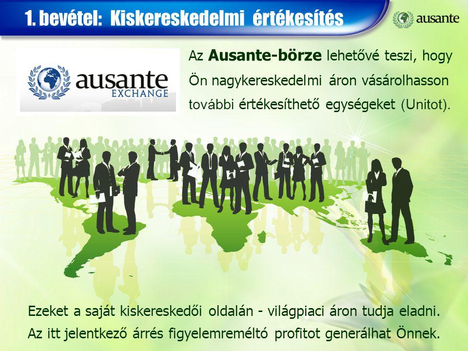 Az Ausante-börze lehetővé teszi, hogy Ön nagykereskedelmi áron vásárolhasson további értékesíthető egységeket (Unitot). 1. bevétel: Kiskereskedelmi ér