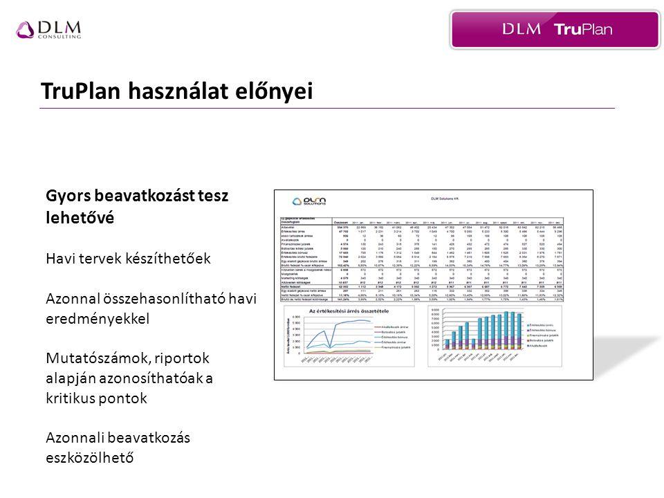 TruPlan használat előnyei Azonnali beavatkozást eszközölhető már az adott hónapban Gyors beavatkozást tesz lehetővé Havi tervek készíthetőek Azonnal összehasonlítható havi eredményekkel Mutatószámok, riportok alapján azonosíthatóak a kritikus pontok Azonnali beavatkozás eszközölhető