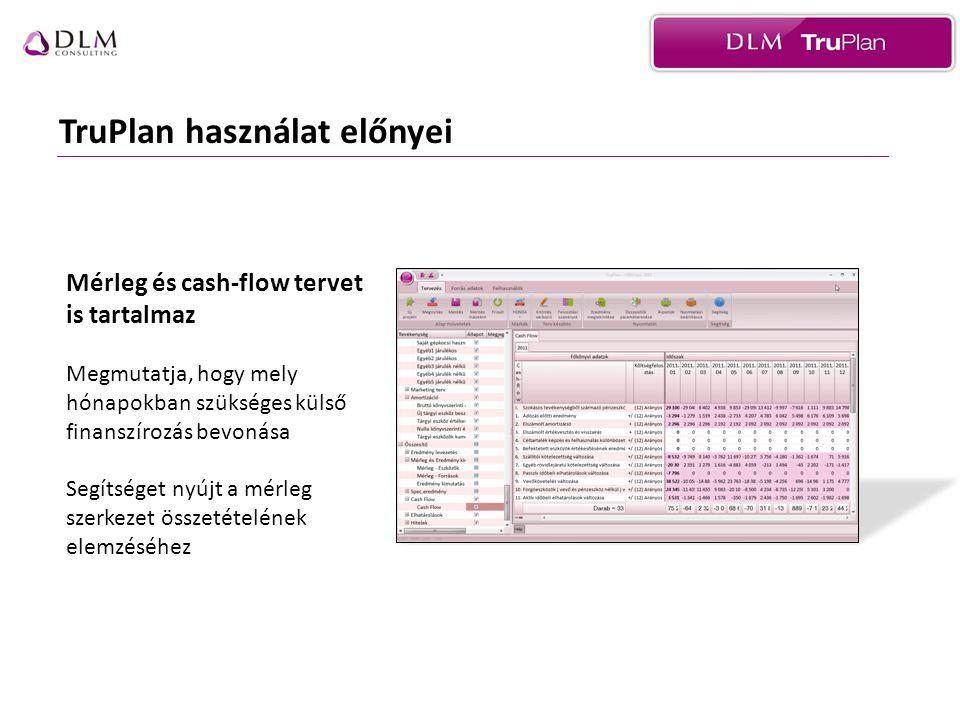TruPlan használat előnyei Mérleg és cash-flow tervet is tartalmaz Megmutatja, hogy mely hónapokban szükséges külső finanszírozás bevonása Segítséget nyújt a mérleg szerkezet összetételének elemzéséhez