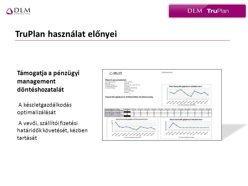 TruPlan használat előnyei Támogatja a pénzügyi management döntéshozatalát A készletgazdálkodás optimalizálását A vevői, szállítói fizetési határidők követését, kézben tartását