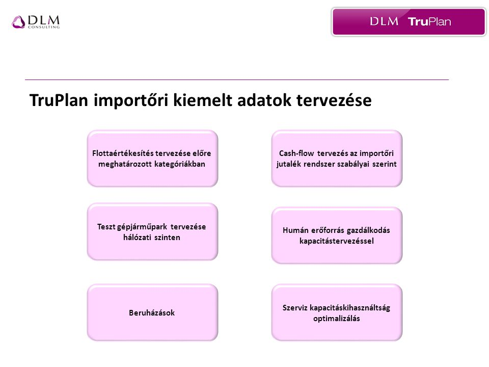 TruPlan üzleti tervezés •Megvalósítható-e az üzleti terv.