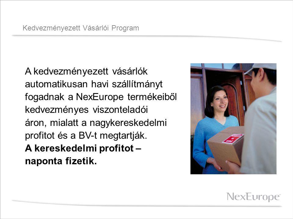 Kedvezményezett Vásárlói Program A kedvezményezett vásárlók automatikusan havi szállítmányt fogadnak a NexEurope termékeiből kedvezményes viszonteladói áron, mialatt a nagykereskedelmi profitot és a BV-t megtartják.