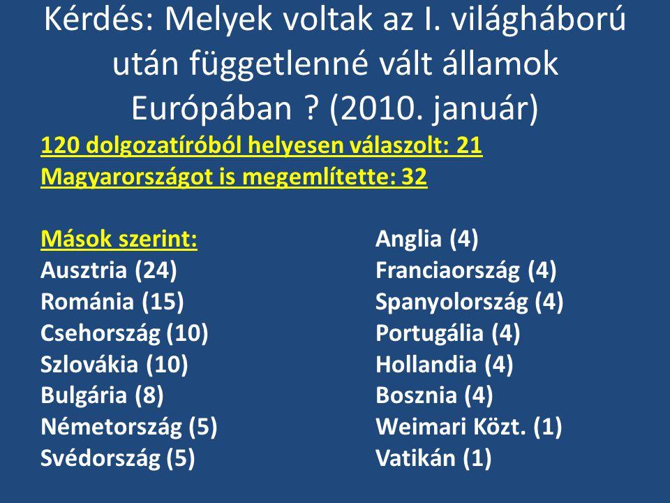 Kérdés: Melyek voltak az I. világháború után függetlenné vált államok Európában ? (2010. január) 120 dolgozatíróból helyesen válaszolt: 21 Magyarorszá