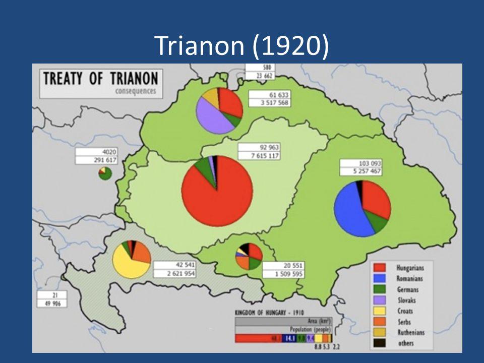 Trianon (1920)