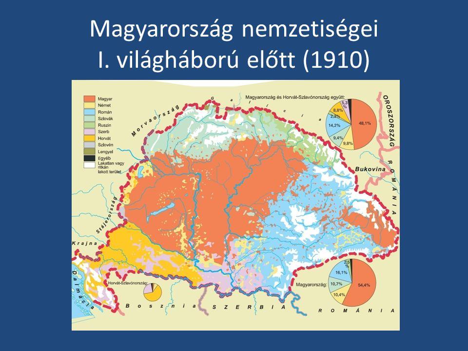 Felbomlás előtt: Oszmán Birodalom