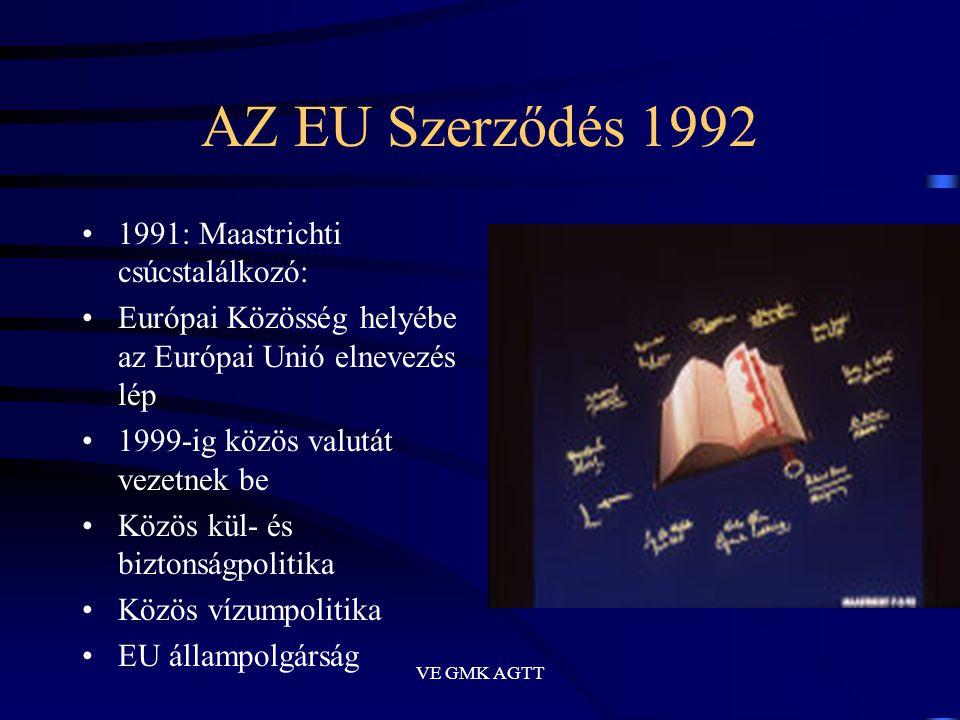 VE GMK AGTT AZ EU Szerződés 1992 •1991: Maastrichti csúcstalálkozó: •Európai Közösség helyébe az Európai Unió elnevezés lép •1999-ig közös valutát vez