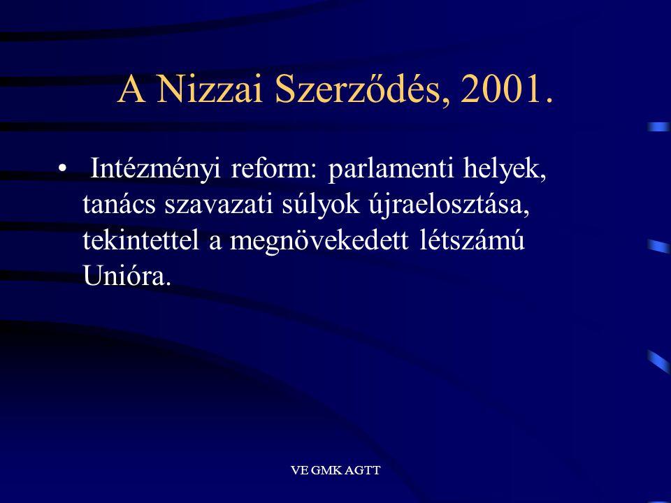 VE GMK AGTT A Nizzai Szerződés, 2001. • Intézményi reform: parlamenti helyek, tanács szavazati súlyok újraelosztása, tekintettel a megnövekedett létsz