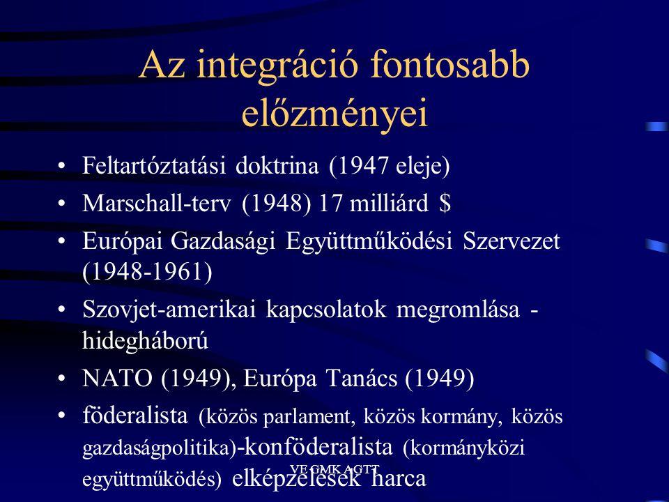 VE GMK AGTT Az integráció fontosabb előzményei •Feltartóztatási doktrina (1947 eleje) •Marschall-terv (1948) 17 milliárd $ •Európai Gazdasági Együttmű
