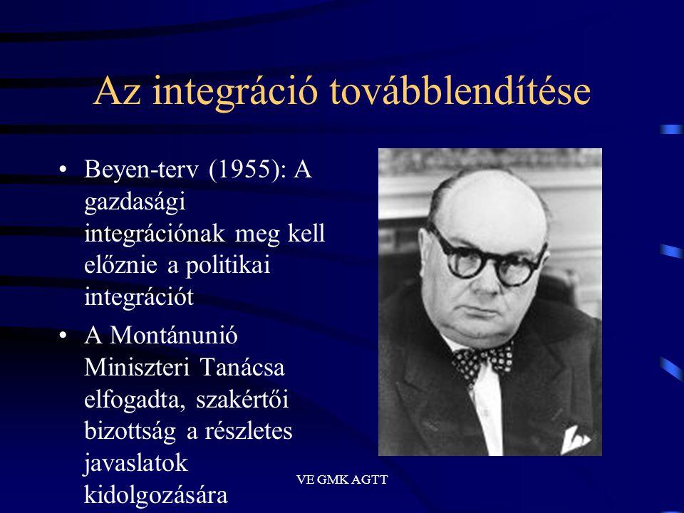 VE GMK AGTT Az integráció továbblendítése •Beyen-terv (1955): A gazdasági integrációnak meg kell előznie a politikai integrációt •A Montánunió Miniszt