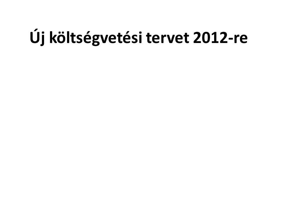 Új költségvetési tervet 2012-re