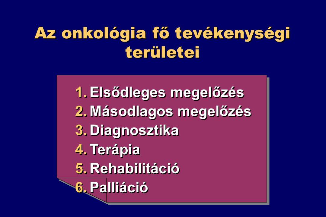 Az onkológia fő tevékenységi területei 1.Elsődleges megelőzés 2.Másodlagos megelőzés 3.Diagnosztika 4.Terápia 5.Rehabilitáció 6.Palliáció 1.Elsődleges megelőzés 2.Másodlagos megelőzés 3.Diagnosztika 4.Terápia 5.Rehabilitáció 6.Palliáció