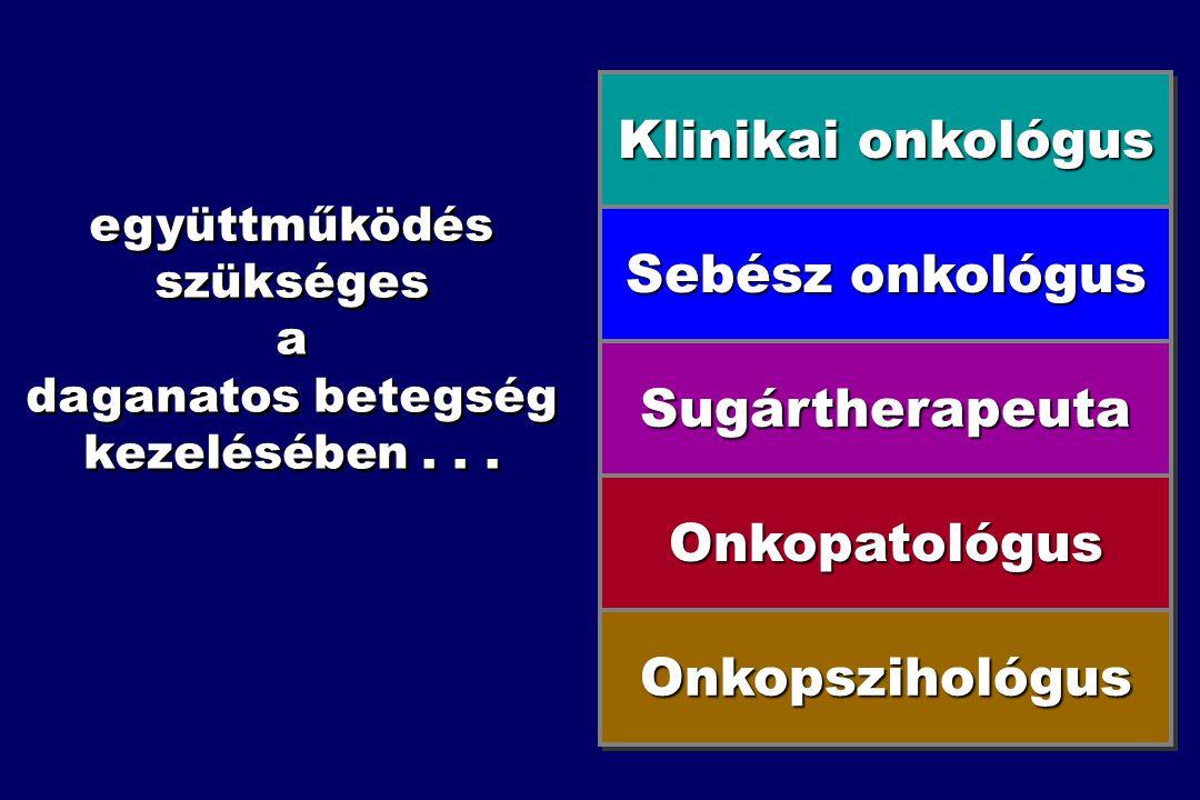 Klinikai onkológus Sebész onkológus SugártherapeutaSugártherapeuta OnkopatológusOnkopatológus OnkopszihológusOnkopszihológus együttműködés szükséges a daganatos betegség kezelésében...