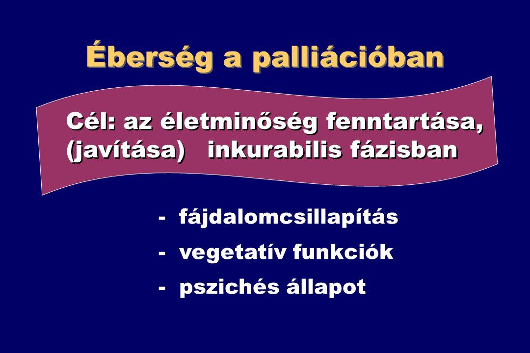 Éberség a palliációban Cél: az életminőség fenntartása, (javítása) inkurabilis fázisban - fájdalomcsillapítás - vegetatív funkciók - pszichés állapot