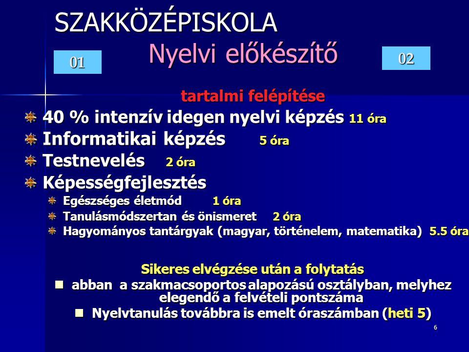 6 SZAKKÖZÉPISKOLA Nyelvi előkészítő tartalmi felépítése 40 % intenzív idegen nyelvi képzés 11 óra Informatikai képzés 5 óra Testnevelés 2 óra Képességfejlesztés Egészséges életmód 1 óra Tanulásmódszertan és önismeret 2 óra Hagyományos tantárgyak (magyar, történelem, matematika) 5.5 óra Sikeres elvégzése után a folytatás  abban a szakmacsoportos alapozású osztályban, melyhez elegendő a felvételi pontszáma  Nyelvtanulás továbbra is emelt óraszámban (heti 5) 01 02