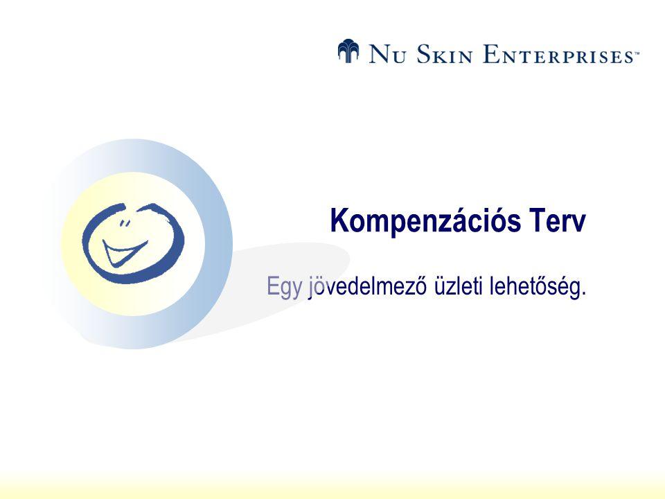 Kompenzációs Terv Egy jövedelmező üzleti lehetőség.