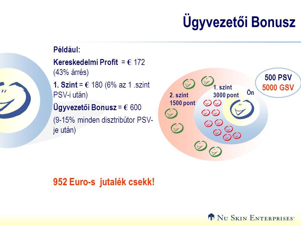 Ügyvezetői Bonusz Például: Kereskedelmi Profit = € 172 (43% árrés) 1. Szint = € 180 (6% az 1.szint PSV-i után) Ügyvezetői Bonusz = € 600 (9-15% minden
