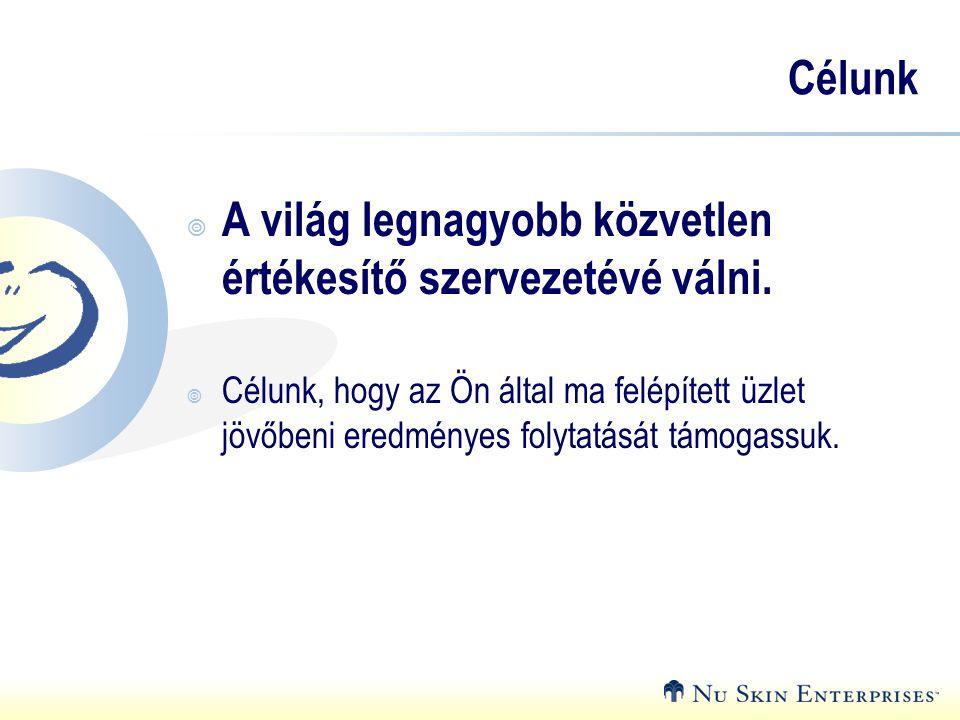 Új Minősülő Ügyvezetői Részesedés Bonusz  Kondíciók:  A Cég a teljes Európai régió (kivéve Lengyelország) havi nettó bevételének 0.25% -át tartja fenn a részesedési program számára.