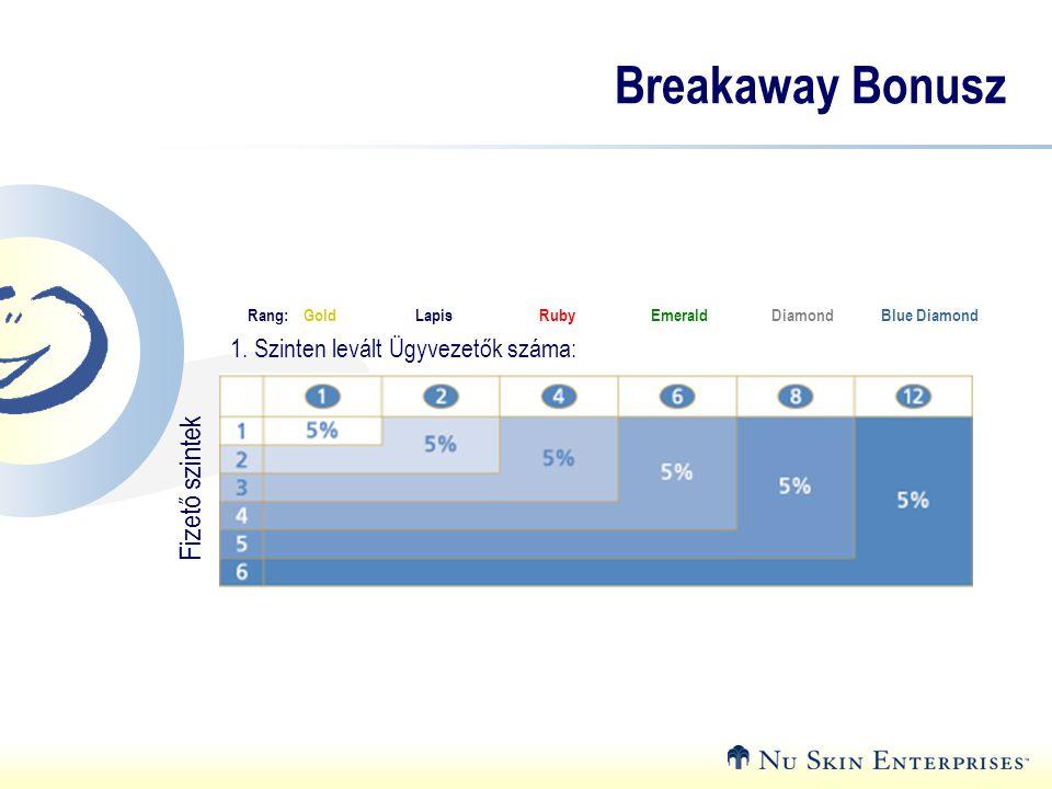 Breakaway Bonusz GoldLapisRubyEmeraldDiamondBlue DiamondRang: Fizető szintek 1. Szinten levált Ügyvezetők száma: