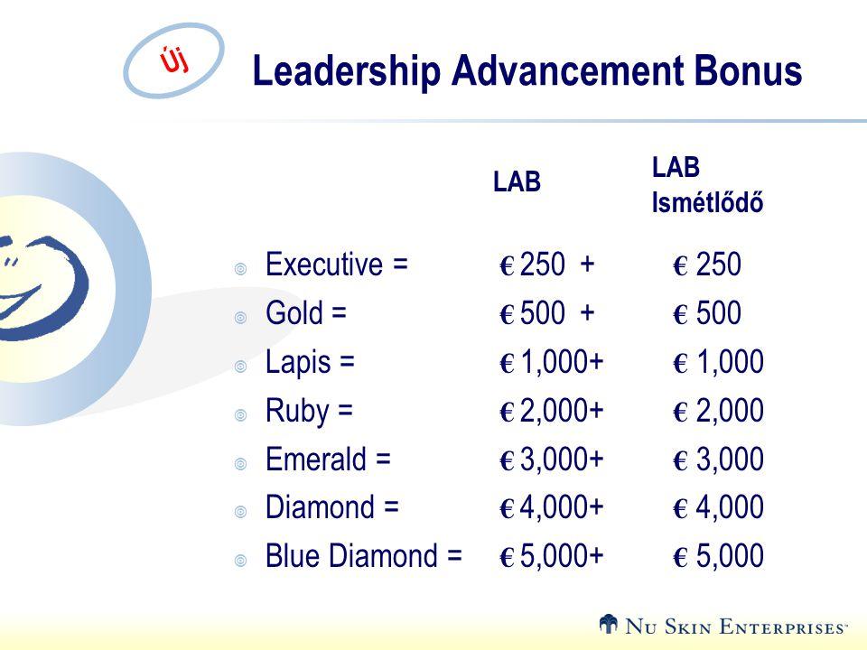 Leadership Advancement Bonus Új  Executive = € 250+ € 250  Gold = € 500+ € 500  Lapis = € 1,000+ € 1,000  Ruby = € 2,000+ € 2,000  Emerald = € 3,000+ € 3,000  Diamond = € 4,000+ € 4,000  Blue Diamond = € 5,000+ € 5,000 LAB LAB Ismétlődő