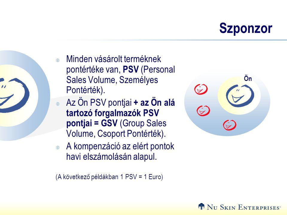 Szponzor  Minden vásárolt terméknek pontértéke van, PSV (Personal Sales Volume, Személyes Pontérték).  Az Ön PSV pontjai + az Ön alá tartozó forgalm