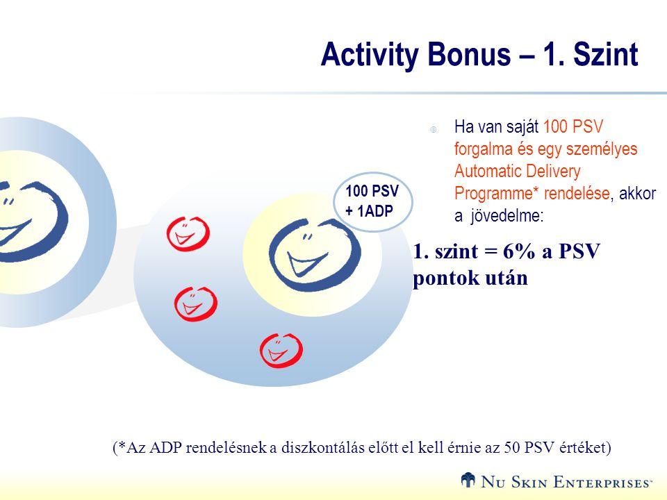 1. szint = 6% a PSV pontok után Activity Bonus – 1. Szint  Ha van saját 100 PSV forgalma és egy személyes Automatic Delivery Programme* rendelése, ak