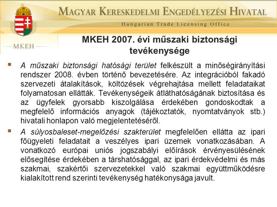  A műszaki biztonsági hatósági terület felkészült a minőségirányítási rendszer 2008. évben történő bevezetésére. Az integrációból fakadó szervezeti á