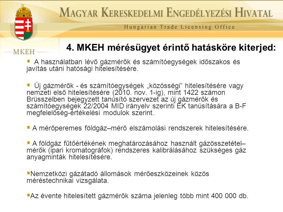 Központi Szervek és Területi Mérésügyi és Műszaki Biztonsági Hatóságok Magyar Kereskedelmi Engedélyezési Hivatal (1024 Budapest, Margit krt.