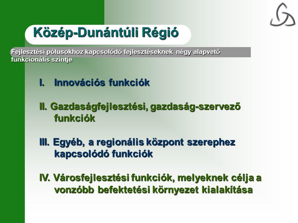 Közép-Dunántúli Régió I.Innovációs funkciók II. Gazdaságfejlesztési, gazdaság-szervező funkciók III. Egyéb, a regionális központ szerephez kapcsolódó