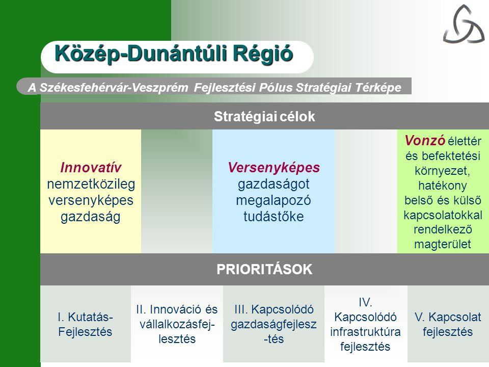 Közép-Dunántúli Régió A Székesfehérvár-Veszprém Fejlesztési Pólus Stratégiai Térképe Stratégiai célok Innovatív nemzetközileg versenyképes gazdaság Ve