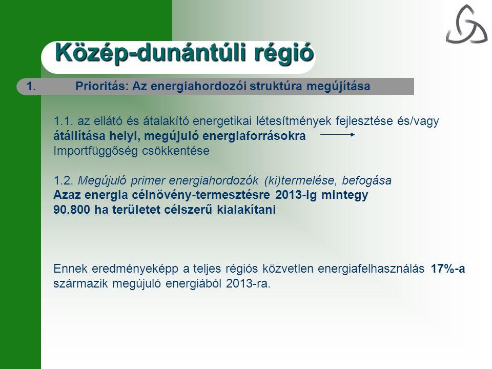 1.Prioritás: Az energiahordozói struktúra megújítása 1.1. az ellátó és átalakító energetikai létesítmények fejlesztése és/vagy átállítása helyi, megúj