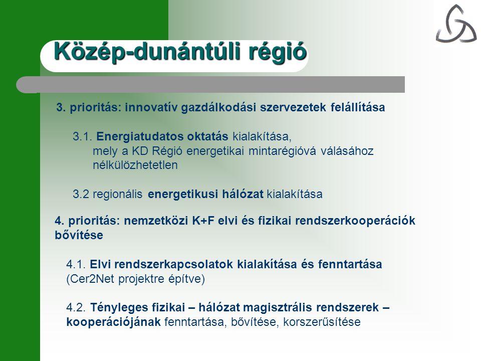 3. prioritás: innovatív gazdálkodási szervezetek felállítása 3.1. Energiatudatos oktatás kialakítása, mely a KD Régió energetikai mintarégióvá válásáh