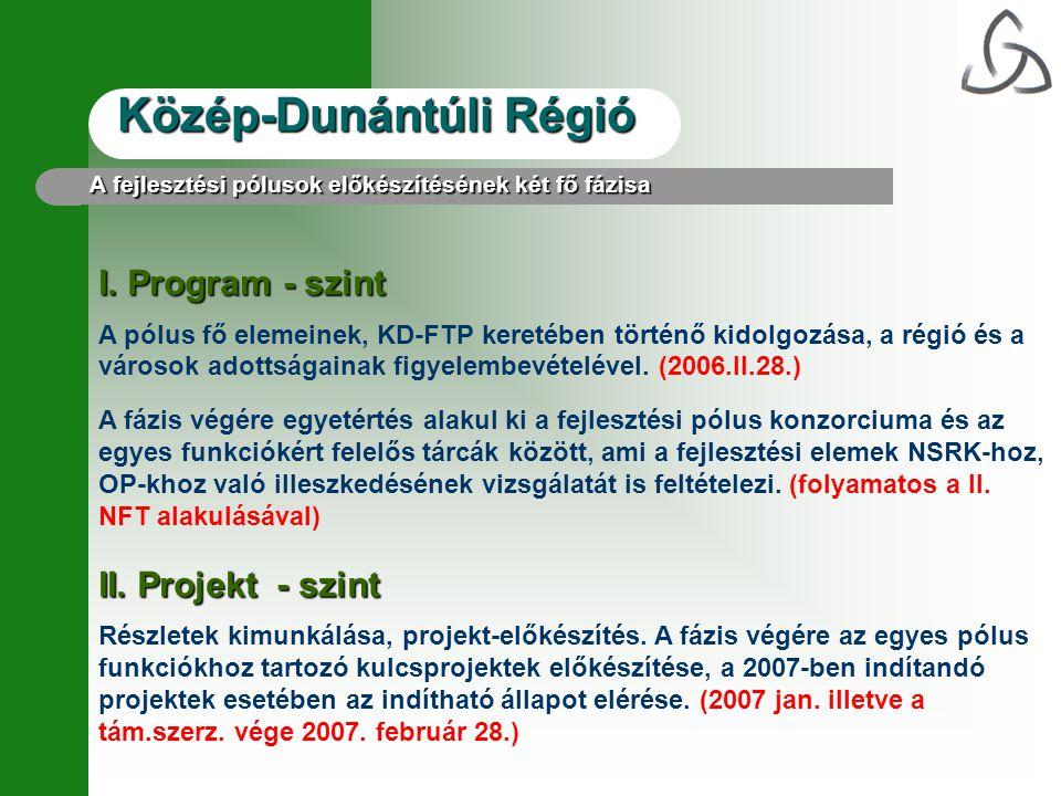 Közép-Dunántúli Régió A fejlesztési pólusként meghatározott nagyvárosok olyan központokká váljanak, amelyek: • érdemben és tartósan erősíteni képesek önmaguk és tágabb térségük (nemzetközi) versenyképességét; • harmonikus, egymással együttműködő (város) hálózatok központjaiként egy policentrikus településrendszer elemeiként az ország egészének versenyképességét növelik; • megvalósulhat Budapest és a pólusok - illetve a városok közve- títésével az ország egésze -nemzetközi versenyképességének erősítése és a Budapest-központú térszerkezet oldása.