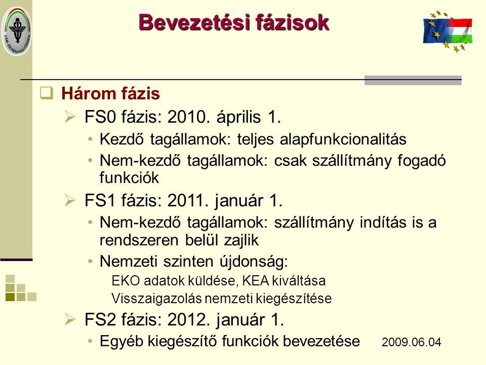 Tagállamok státusza (2009. április 14-i állapot) 2009.06.04