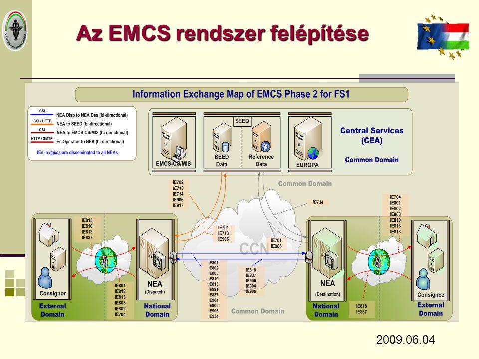 SEEDv1 rendszer  Egy EU-s szintű adatbázis  Az EMCS rendszer működésének alapja, az ellenőrzések ez alapján történnek.