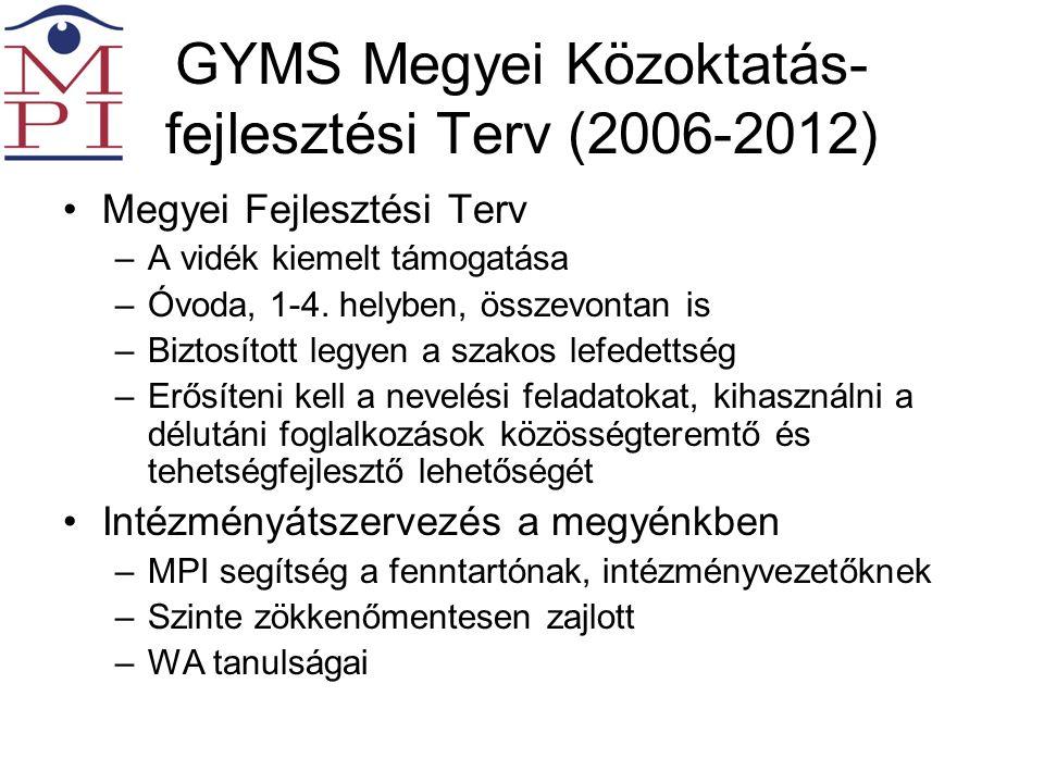 GYMS Megyei Közoktatás- fejlesztési Terv (2006-2012) •Megyei Fejlesztési Terv –A vidék kiemelt támogatása –Óvoda, 1-4.
