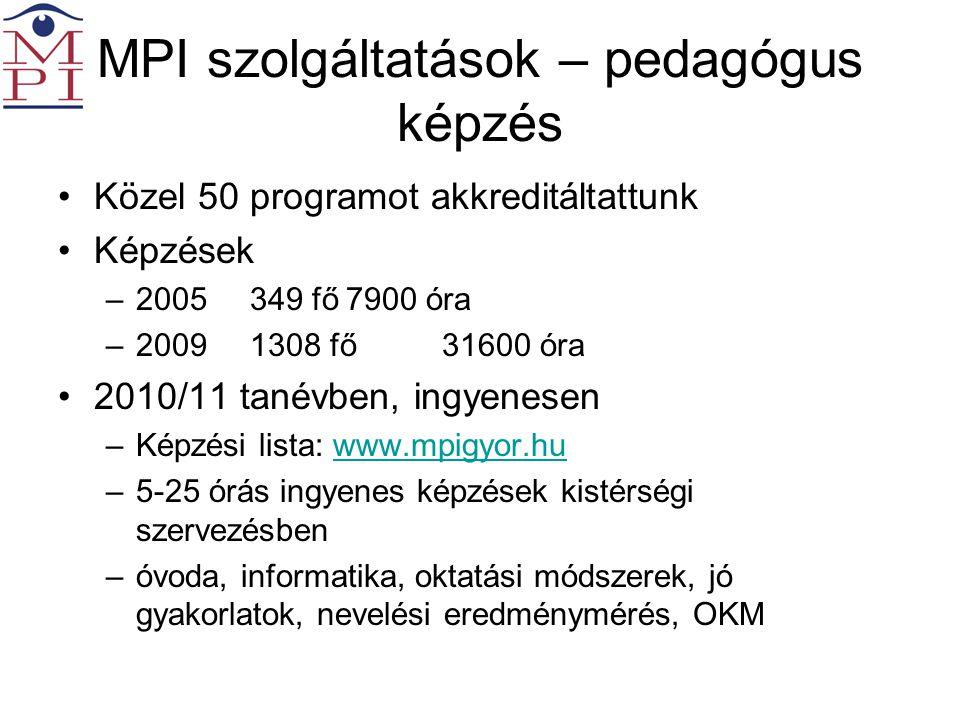 MPI szolgáltatások – pedagógus képzés •Közel 50 programot akkreditáltattunk •Képzések –2005349 fő7900 óra –20091308 fő31600 óra •2010/11 tanévben, ingyenesen –Képzési lista: www.mpigyor.huwww.mpigyor.hu –5-25 órás ingyenes képzések kistérségi szervezésben –óvoda, informatika, oktatási módszerek, jó gyakorlatok, nevelési eredménymérés, OKM