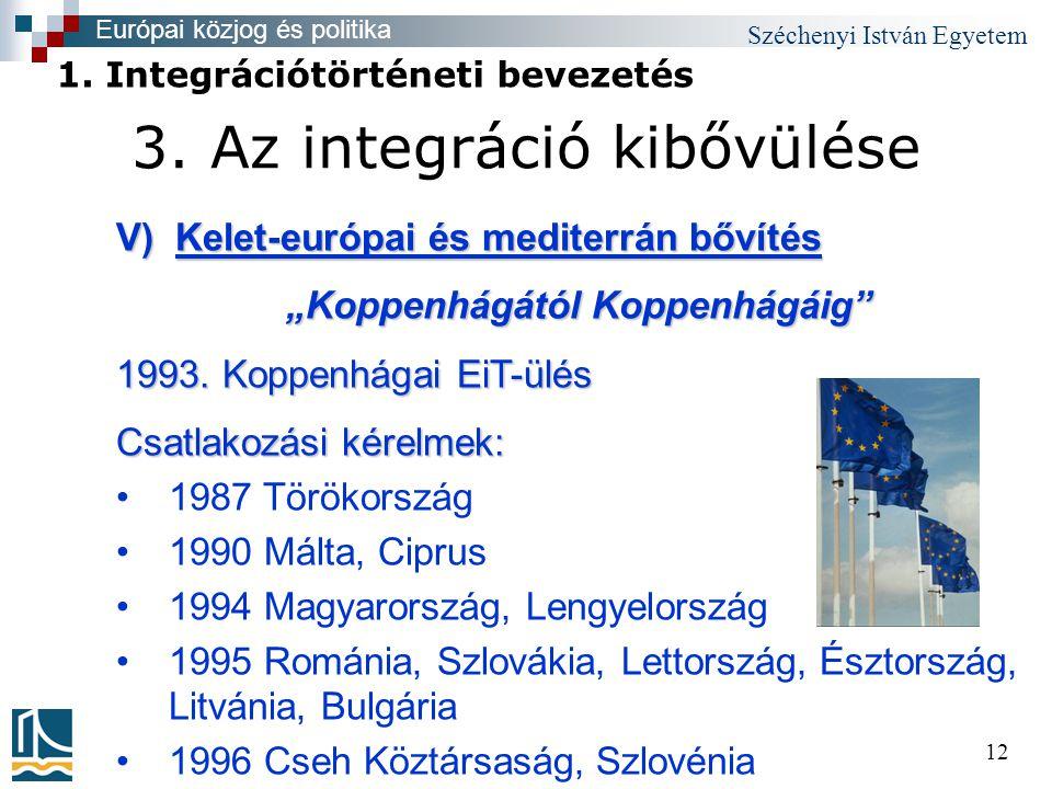 Széchenyi István Egyetem 12 3.