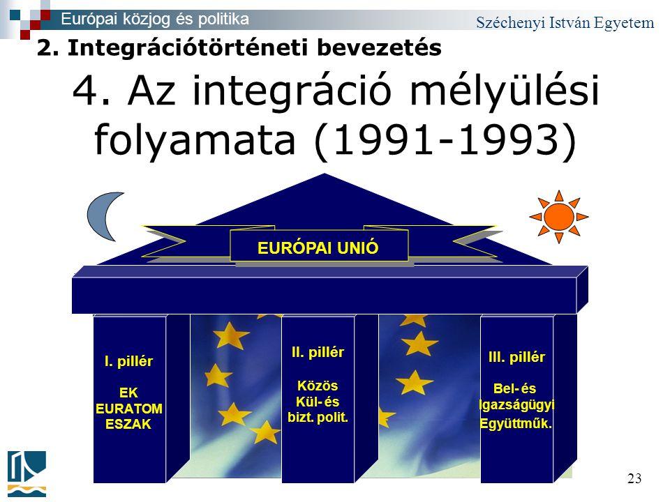 Széchenyi István Egyetem 23 III. pillér Bel- és Igazságügyi Együttműk.