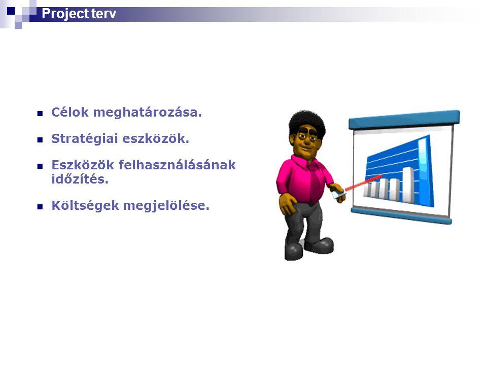 Project terv  Célok meghatározása.  Stratégiai eszközök.  Eszközök felhasználásának időzítés.  Költségek megjelölése.