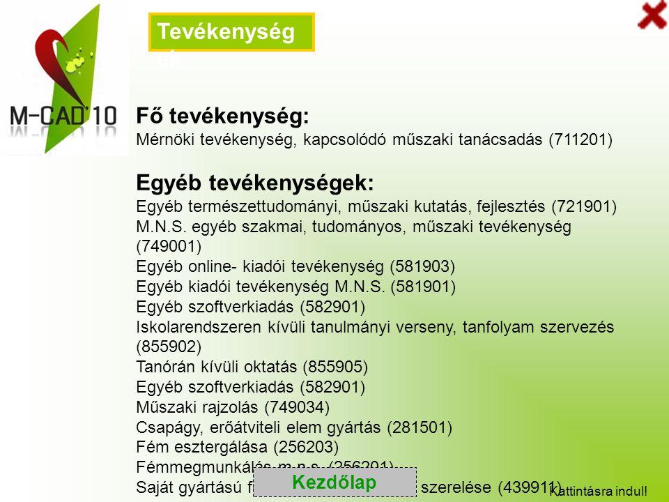 Tevékenység ek Fő tevékenység: Mérnöki tevékenység, kapcsolódó műszaki tanácsadás (711201) Egyéb tevékenységek: Egyéb természettudományi, műszaki kuta