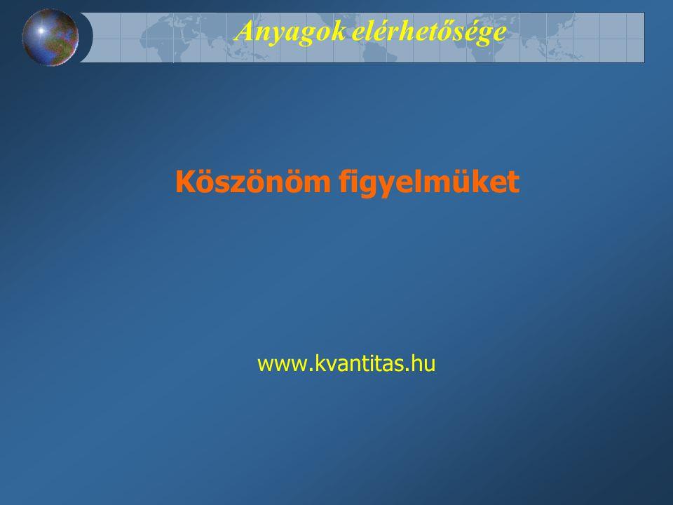 Anyagok elérhetősége Köszönöm figyelmüket www.kvantitas.hu