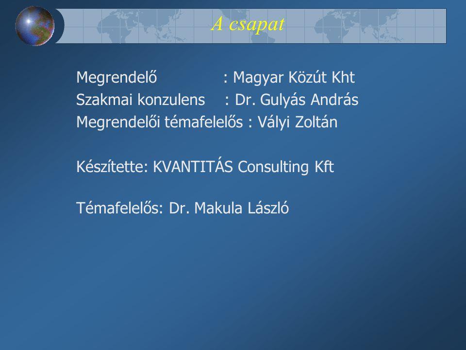 A csapat Megrendelő : Magyar Közút Kht Szakmai konzulens : Dr.