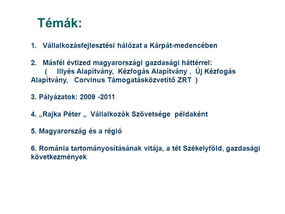 Témák: 1. Vállalkozásfejlesztési hálózat a Kárpát-medencében 2. Másfél évtized magyarországi gazdasági háttérrel: ( Illyés Alapítvány, Kézfogás Alapít