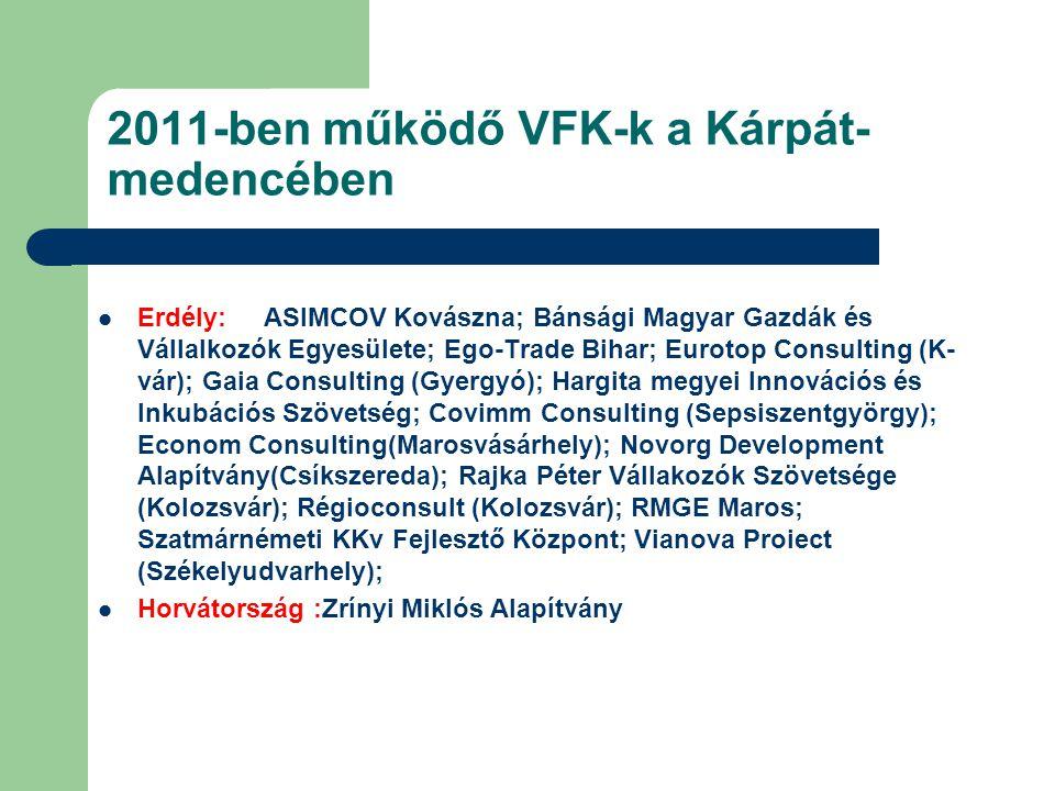 2011-ben működő VFK-k a Kárpát- medencében  Erdély: ASIMCOV Kovászna; Bánsági Magyar Gazdák és Vállalkozók Egyesülete; Ego-Trade Bihar; Eurotop Consu