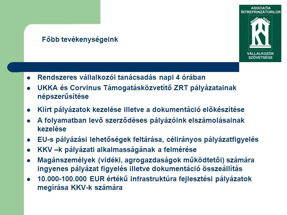  Rendszeres vállalkozói tanácsadás napi 4 órában  UKKA és Corvinus Támogatásközvetítő ZRT pályázatainak népszerűsítése  Kiírt pályázatok kezelése illetve a dokumentáció előkészítése  A folyamatban levő szerződéses pályázóink elszámolásainak kezelése  EU-s pályázási lehetőségek feltárása, célirányos pályázatfigyelés  KKV –k pályázati alkalmasságának a felmérése  Magánszemélyek (vidéki, agrogazdaságok működtetői) számára ingyenes pályázat figyelés illetve dokumentáció összeállítás  10.000-100.000 EUR értékű infrastruktúra fejlesztési pályázatok megírása KKV-k számára Főbb tevékenységeink