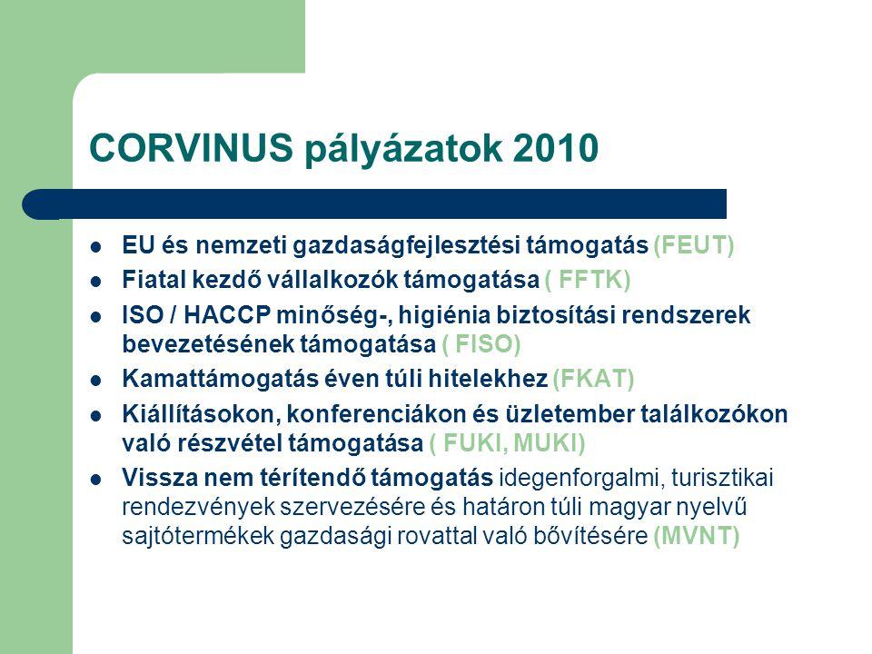 CORVINUS pályázatok 2010  EU és nemzeti gazdaságfejlesztési támogatás (FEUT)  Fiatal kezdő vállalkozók támogatása ( FFTK)  ISO / HACCP minőség-, higiénia biztosítási rendszerek bevezetésének támogatása ( FISO)  Kamattámogatás éven túli hitelekhez (FKAT)  Kiállításokon, konferenciákon és üzletember találkozókon való részvétel támogatása ( FUKI, MUKI)  Vissza nem térítendő támogatás idegenforgalmi, turisztikai rendezvények szervezésére és határon túli magyar nyelvű sajtótermékek gazdasági rovattal való bővítésére (MVNT)