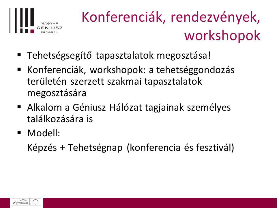 Konferenciák, rendezvények, workshopok  Tehetségsegítő tapasztalatok megosztása!  Konferenciák, workshopok: a tehetséggondozás területén szerzett sz