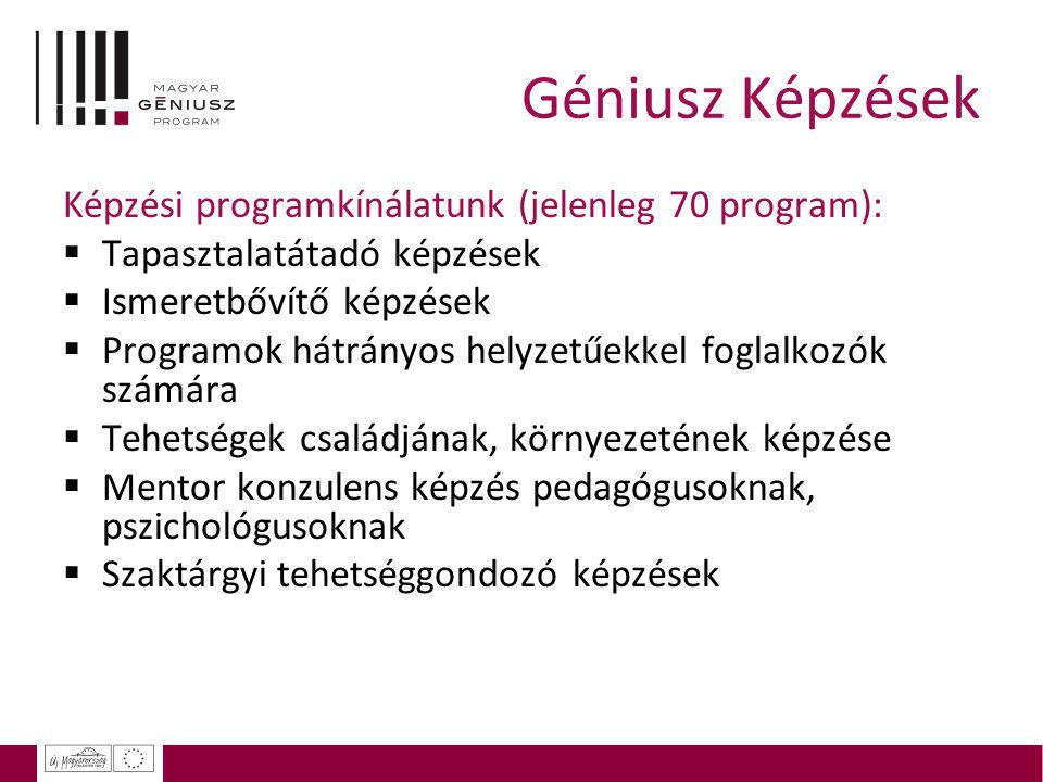 Géniusz Képzések Képzési programkínálatunk (jelenleg 70 program):  Tapasztalatátadó képzések  Ismeretbővítő képzések  Programok hátrányos helyzetűe
